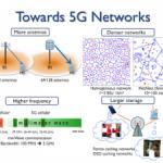 5G – noua batalie a companiilor din tehnologie si telecomunicatii