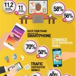 Romanii au cumparat online de peste 1,8 miliarde de euro (+30%) in 2016 – studiu GPeC