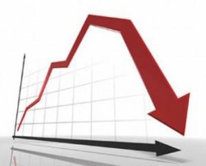 Ministerul Finanţelor: Deficitul bugetar a urcat la 6 miliarde de lei – 0,65% din PIB – în primele 4 luni din 2018