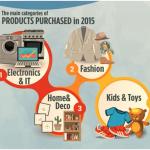 Top 5 motive pentru a-ti incepe un business in e-Commerce
