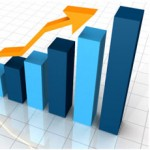 INS: Economia a crescut cu 1,8% în T3 faţă de T2, susţinută de industrie şi IT&C
