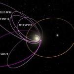 Sistemul Solar ar putea include o a noua planetă, de 10 ori mai mare decât Terra