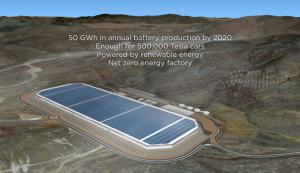 "LITIUL : automobilul electric Tesla Motors Model 3 provoaca o cursa mondiala dupa ""noua benzina"""