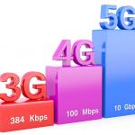 """5G lansat comercial în România ? Cine și din ce motiv """"fură startul""""? …și cât va costa oare licitația de spectru dedicat la ANCOM"""