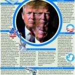Ce ar urma să facă Donald Trump în primele sale 100 de zile de mandat (INFOGRAFIE)