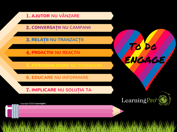 7_CustomerEngagement