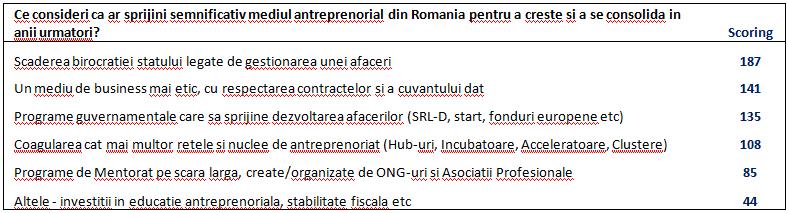 Chestionar_TA_Intreb4