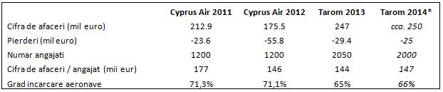 CyprusAir_photo3