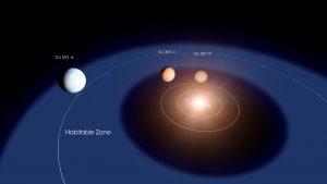 NASA a descoperit o nouă planetă locuibilă, GJ 357d, la 31 de ani lumină de sistemul nostru solar
