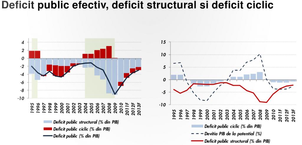 IonutDumitru_DefStructural