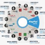 """""""Mafia"""" PayPal si atingerea sa """"de aur"""" asupra start-up-urilor tehnologice"""