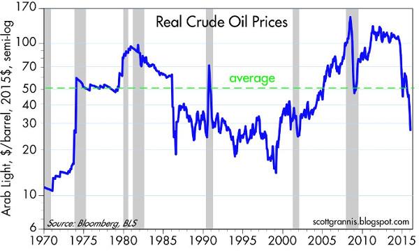 Pretul-petrolului_1