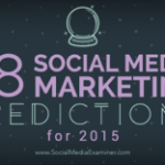 28 de predictii pentru Anul 2015 in Social Media Marketing de la profesionisti