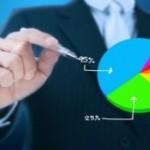 Doar 6,3% din totalul intreprinderilor din Romania au inovat, in materie de produse sau procese, in perioada 2010-2012