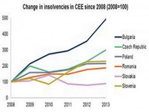 insolvency Coface1