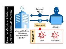 Japonia & Armata Cibernetică – cu gândul și la securizarea Jocurilor Olimpice de la Tokyo din 2020