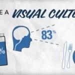Marketing-ul Vizual, cel mai puternic trend in dezvoltarea unui brand